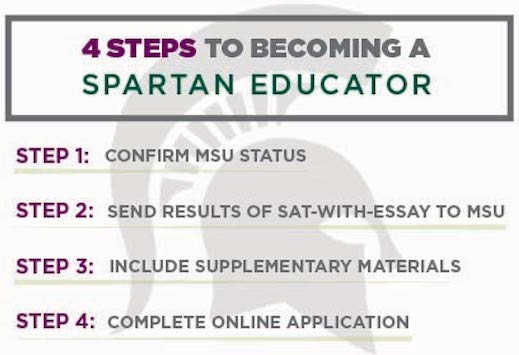 4 Steps to becoming a Spartan Educator. Step 1: Confirm MSU Status Step 2: Send Results of SAT with essay to MSU Step 3: Include Supplementary Materials Step 4: Complete Online Application
